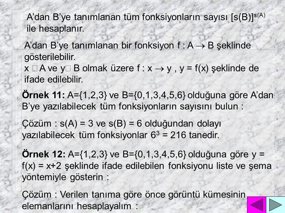 A'dan B'ye tanımlanan tüm fonksiyonların sayısı [s(B)]s(A) ile hesaplanır.
